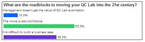 2011Webcast SurveyQuestion2