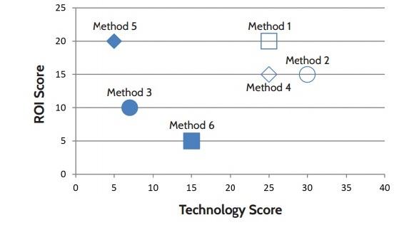 Sample_charting_plot_data