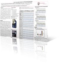Rapid Microbial Method Customer Poster
