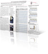 Rapid Microbial Method Customer Poster