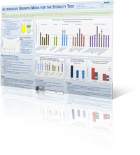 Alternative Growth Media for the Sterility Test Rapid Micro Biosystems Poster