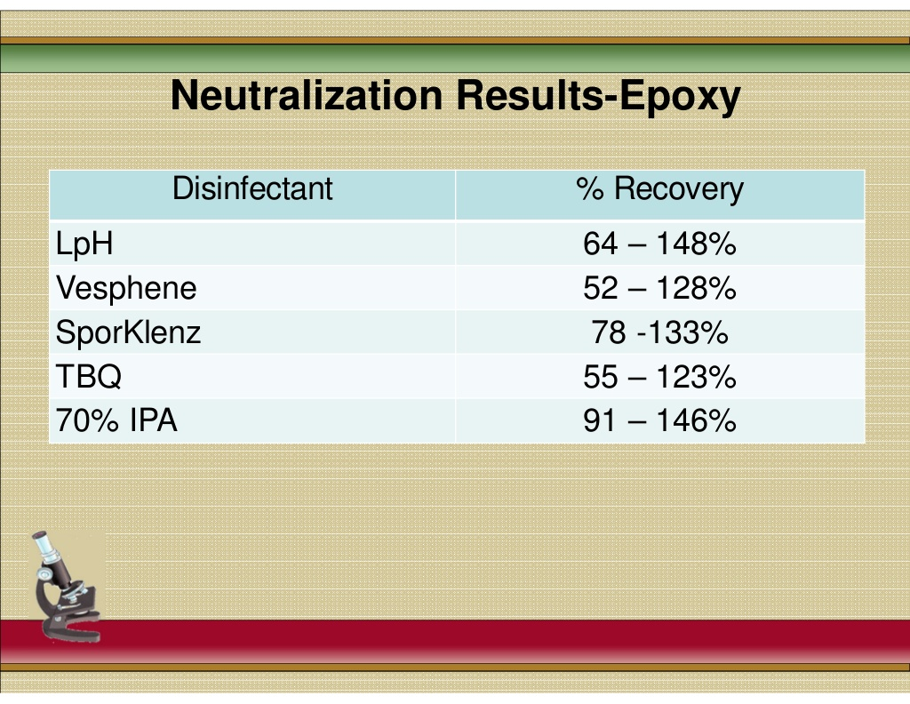naturalization_results