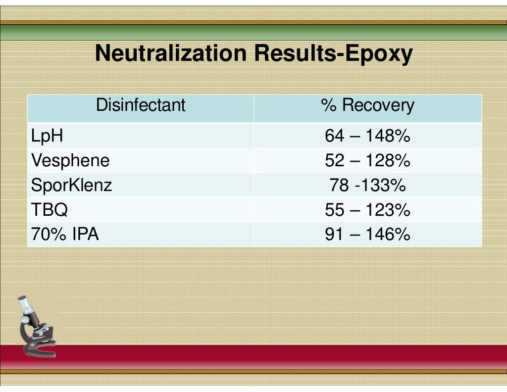 naturalization_results