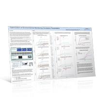 Optimization of Environmental Monitoring Incubation Parameters Rapid Micro Biosystems Poster