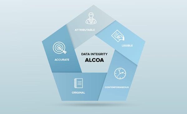 1950_RapidMicroBiosystems_ALCOA