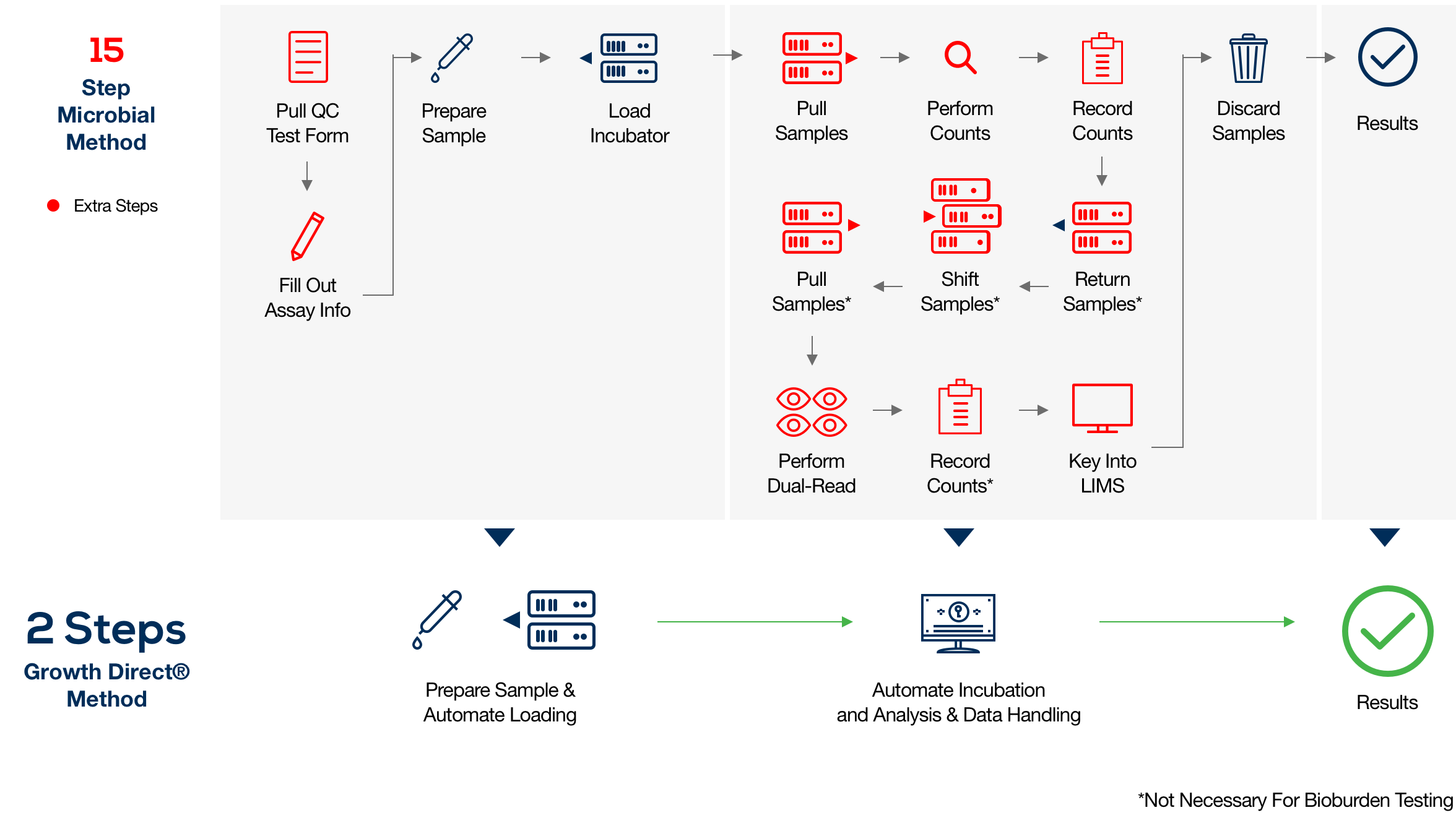 Process Automation-Infographic