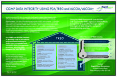 ALCOA Poster for Resources Page