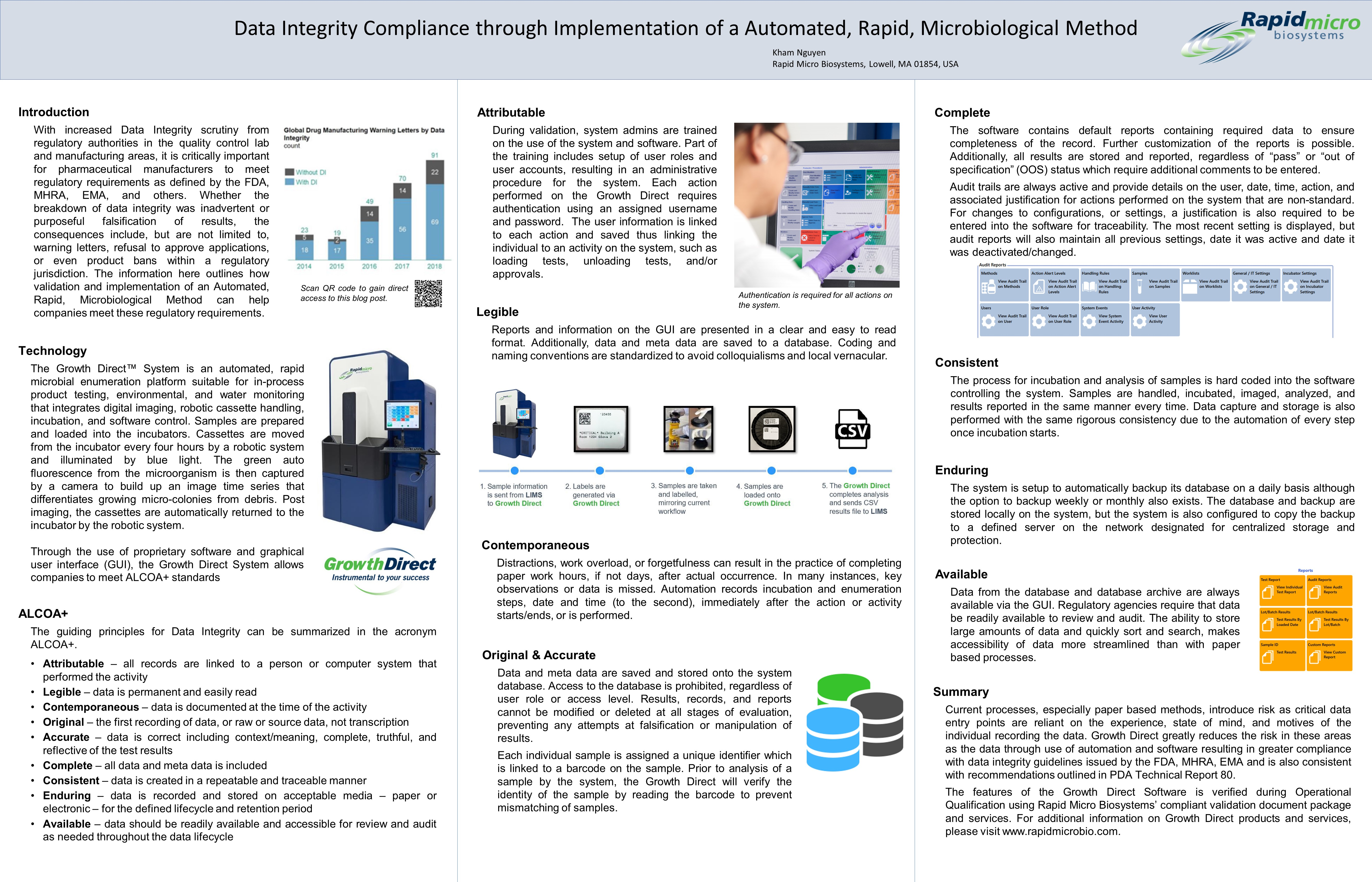 PDA Micro October 2019 - Data Integrity Poster - FINAL