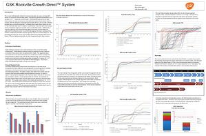 Poster-GSK_Rockville_Growth_Direct_System_pdf__1_page_